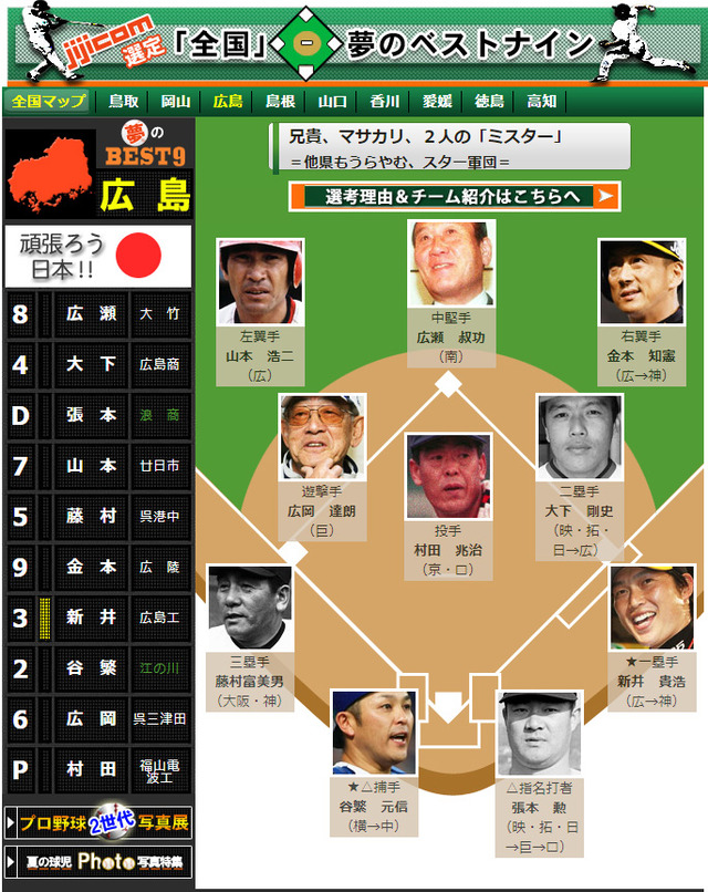 47都道府県最高投手投手打者一覧