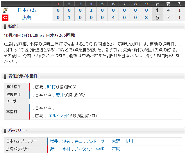 日本シリーズ第2戦_スコア