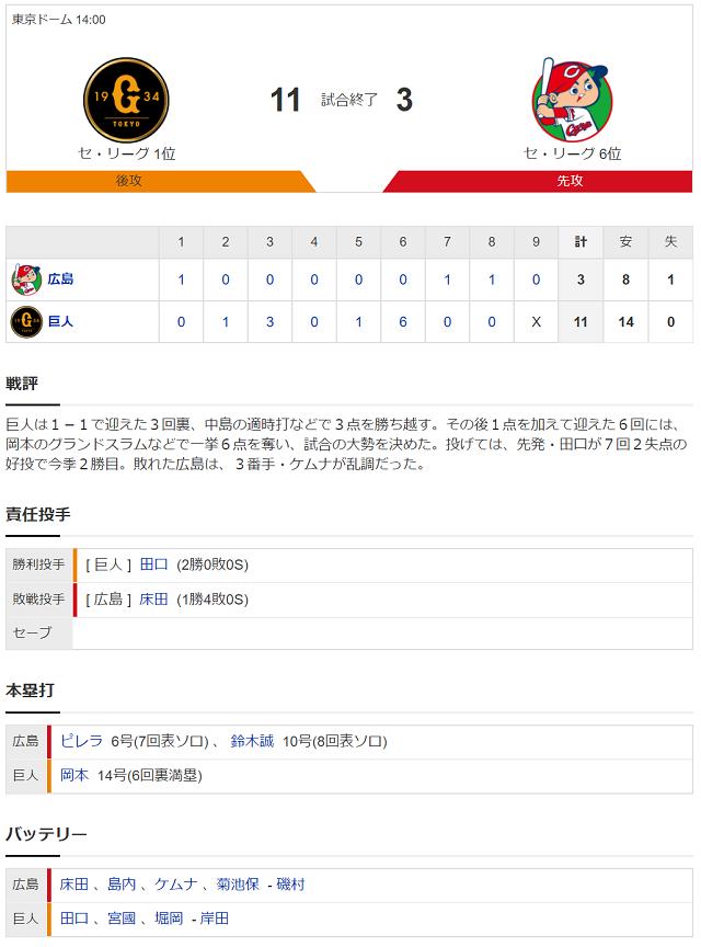 台湾のカープファンが広島巨人戦のパブリックビューイング_スコア