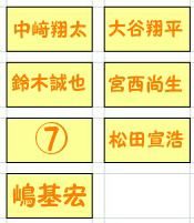 侍ジャパン_同じクラス_07