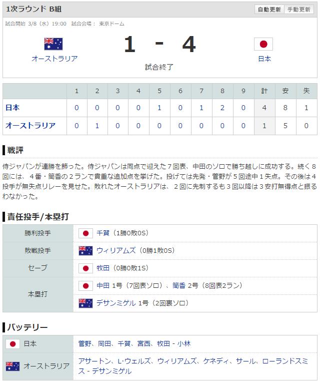 WBC侍ジャパン_日本vsオーストラリア_スコア