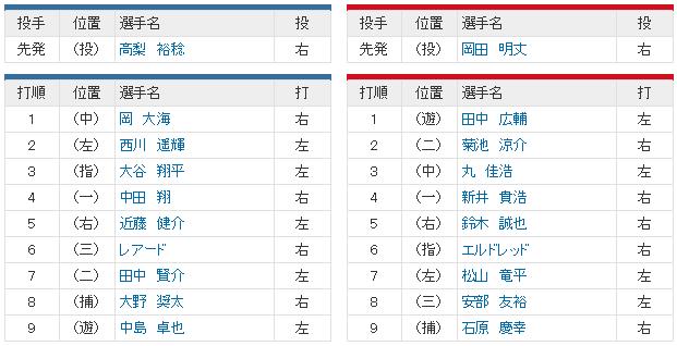 広島日ハム_日本シリーズ第4戦_スタメン