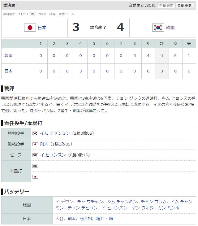 プレミア12日本韓国準決勝スコアボード