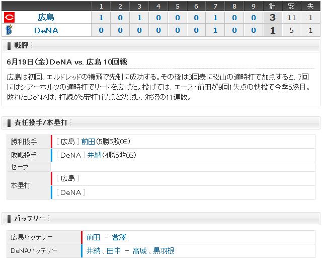 0619_広島横浜_10回戦_12