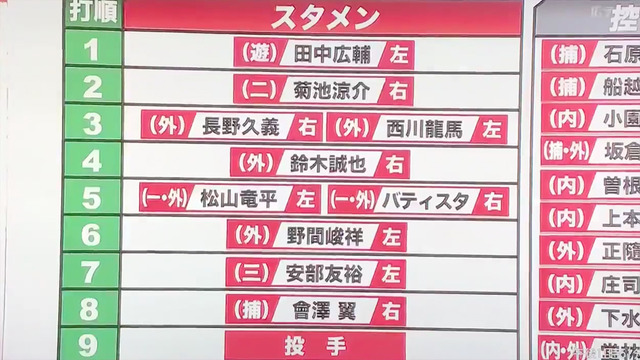 緒方監督野間1番構想 (1)