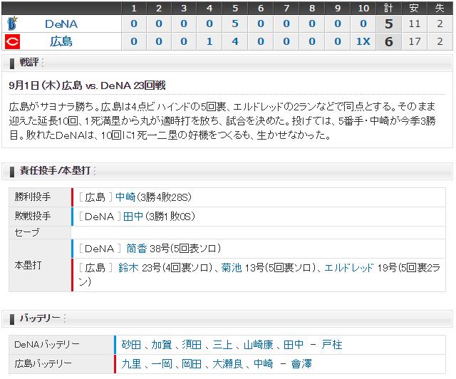 広島横浜_九里vs砂田_スコア