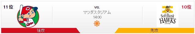 広島ソフトバンク_オープン戦_マツダスタジアム