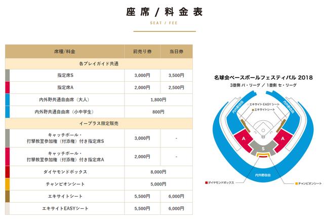 名球会セパ対抗戦_チケット料金