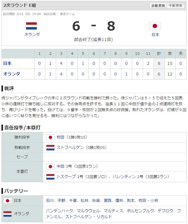 WBC_侍ジャパン_日本_オランダ_スコア