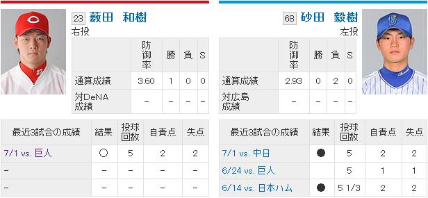 薮田vs砂田