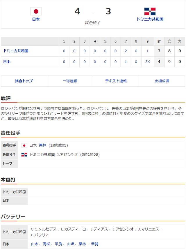 オリンピック侍ジャパン日本ドミニカスコア