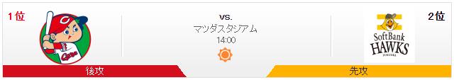 広島ソフトバンクオープン戦マツダスタジアム