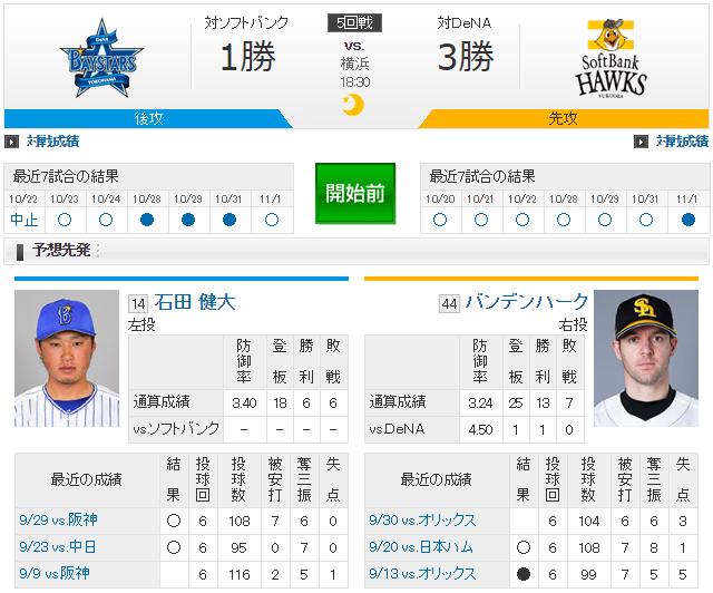 日本シリーズ_横浜ソフトバンク5回戦_石田健大_バンデンハーク