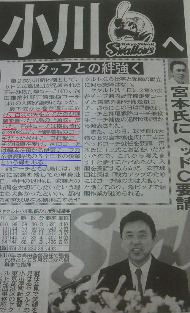 石井コーチ河田コーチヤクルト入閣