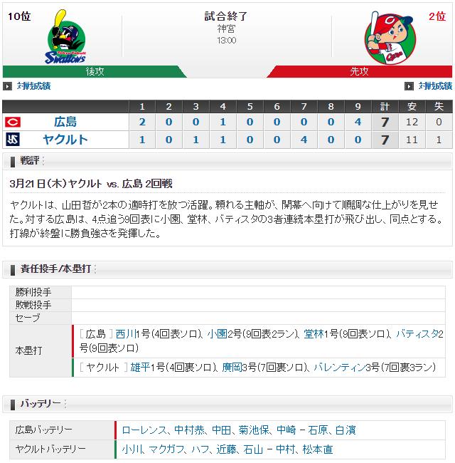 広島ヤクルト_オープン戦_3者連続ホームラン_試合結果