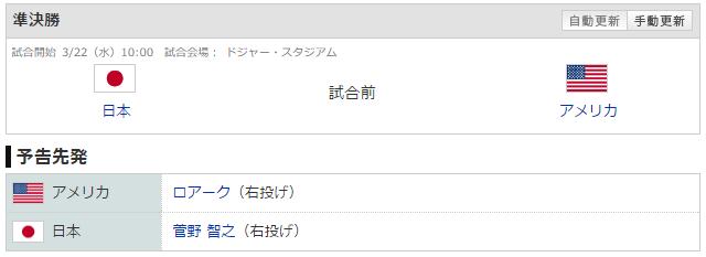 WBC日本アメリカ