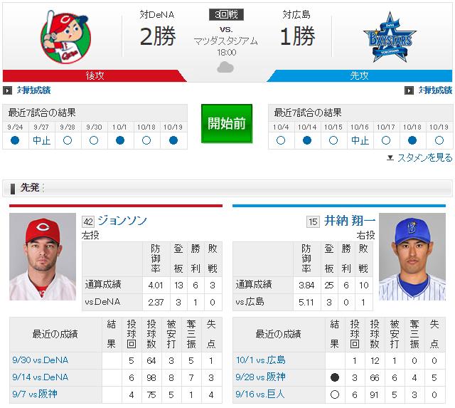 広島横浜_CSファイナル3回戦