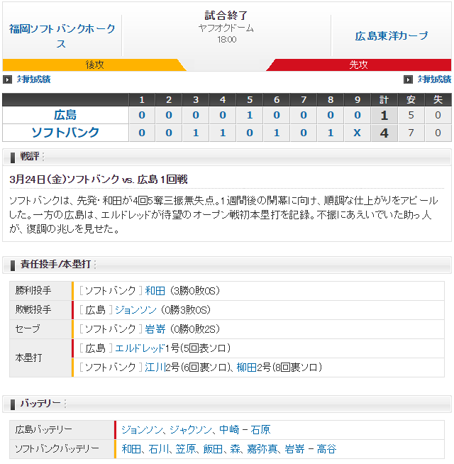 広島ソフトバンク_オープン戦_スコア