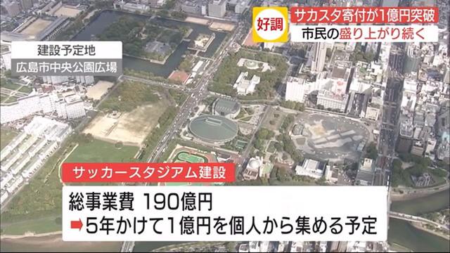 広島新サッカースタジアム寄付1億円到達_02