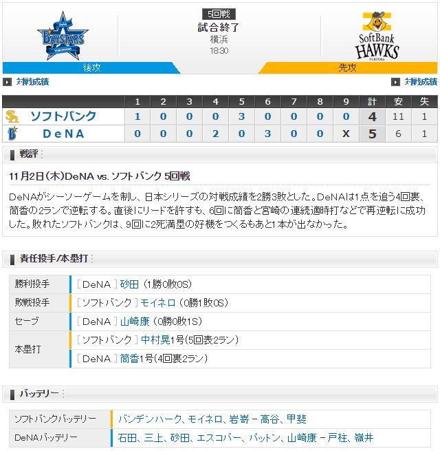 日本シリーズ_横浜ソフトバンク5回戦_スコア