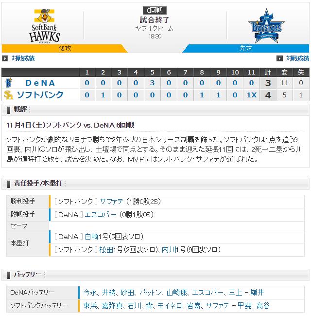 横浜ソフトバンク_日本シリーズ6回戦_スコア