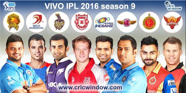 IPL_インド_プロクリケット選手