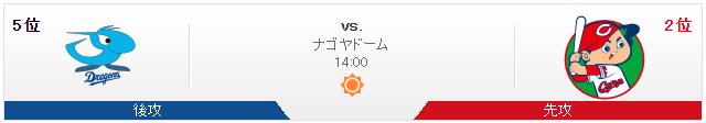 0301_広島中日_オープン戦