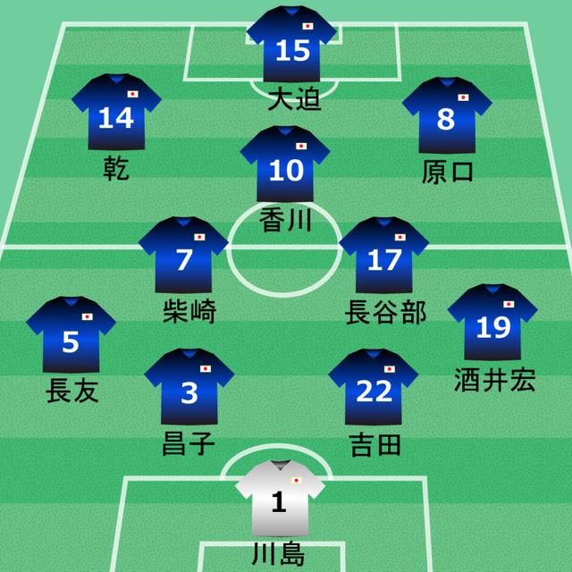 ワールドカップ日本代表コロンビア_スタメン
