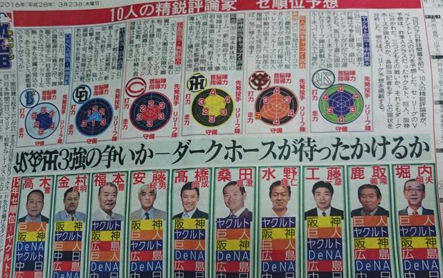 広島優勝横浜CS順位予想