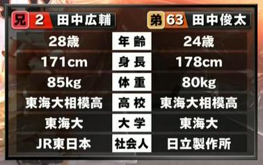 田中兄弟身長体重