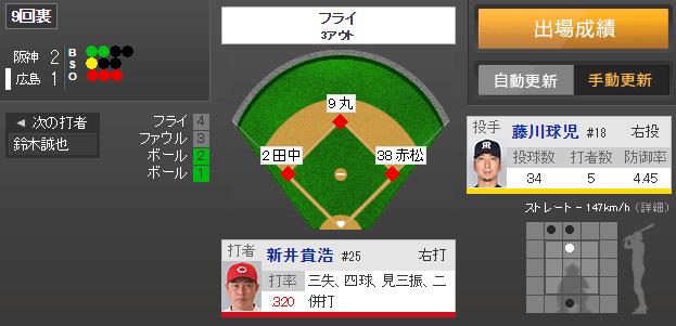 新井さん9回裏2死満塁_サヨナラ打ならず