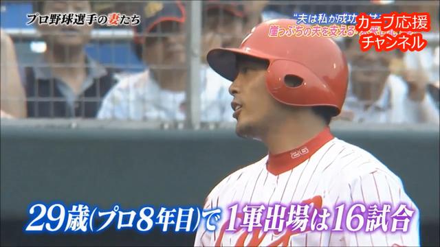 廣瀬純プロ野球選手の妻未来日記_30