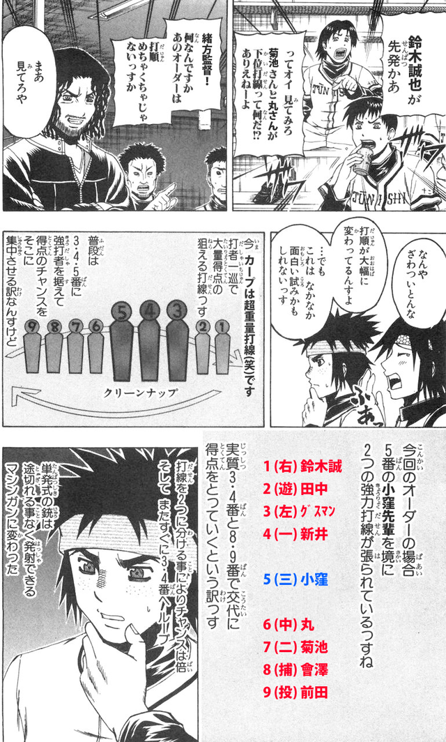 緒方監督ダブルチャンス打線