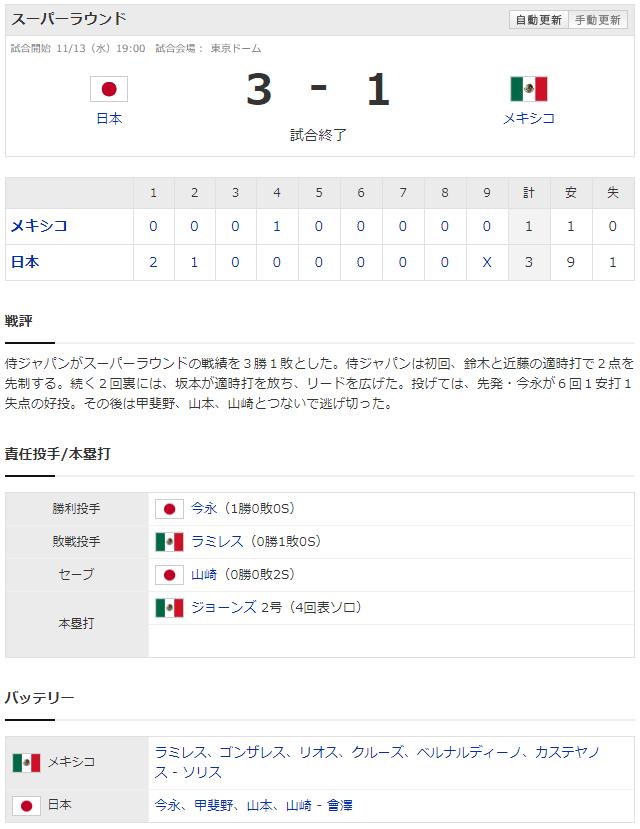 侍ジャパンプレミア12日本メキシコ