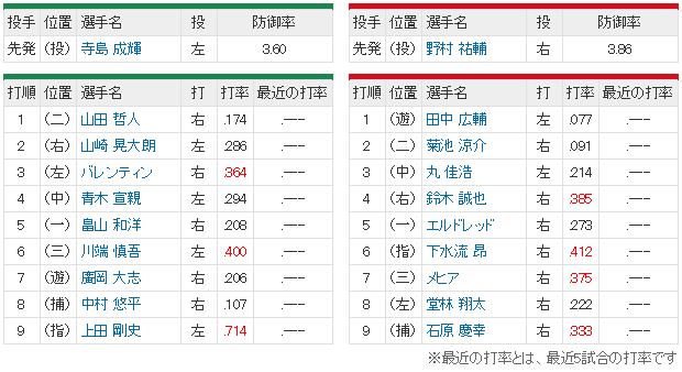 広島ヤクルト_オープン戦_02