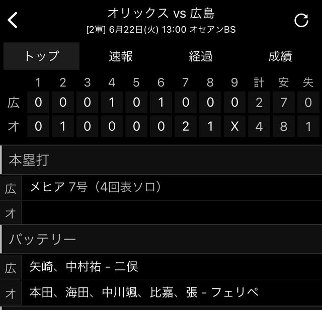広島オリックス試合結果スコア
