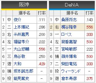阪神横浜_CS3回戦_スタメン