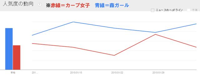 カープ女子VS森ガール_2015