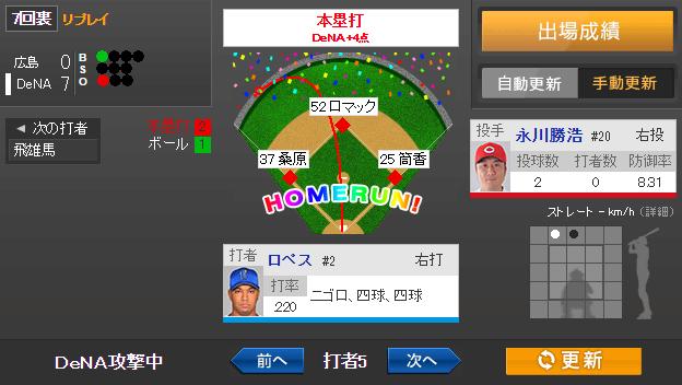 永川_満塁ホームラン被弾