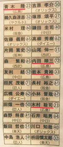前田智徳イチロー講習会座席表_03