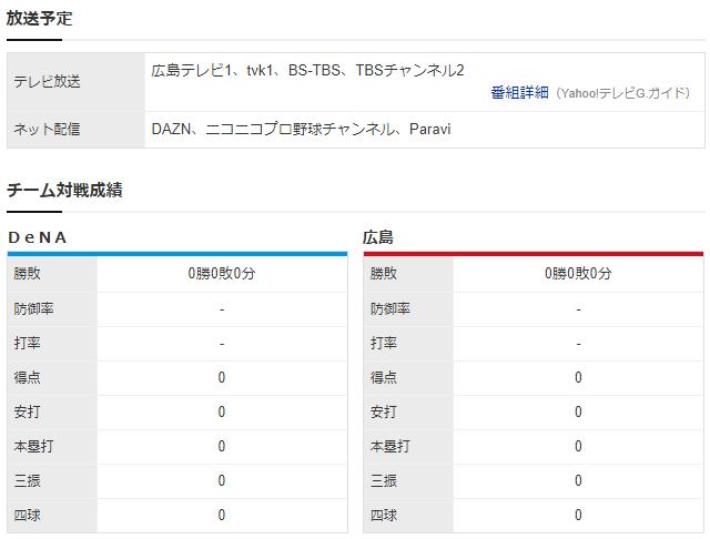広島横浜_チーム対戦成績