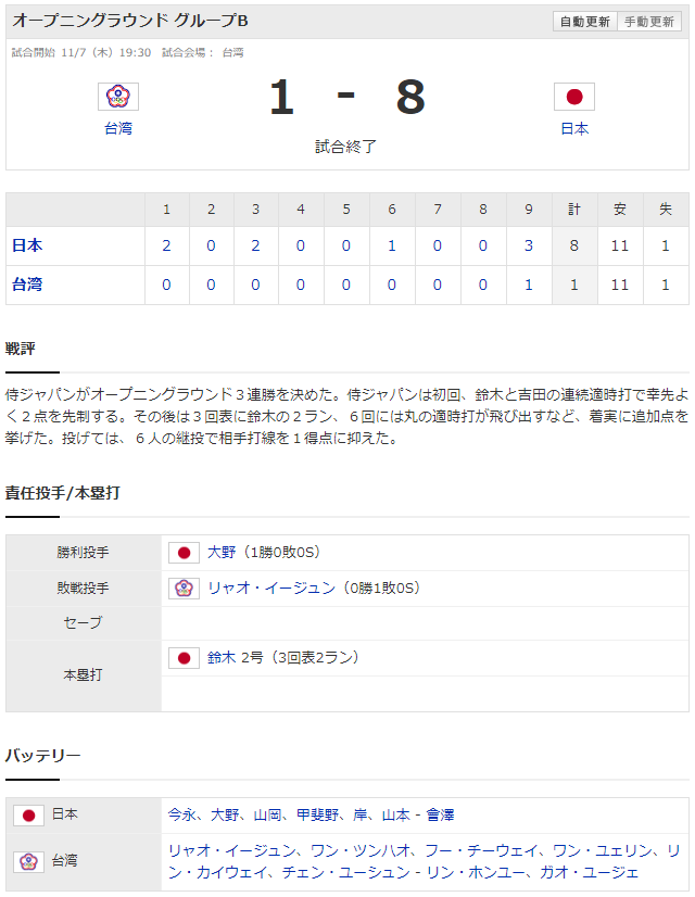 プレミア12_侍ジャパン_台湾_スコア