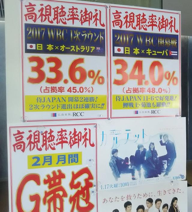 WBC広島県視聴率_全国トップ