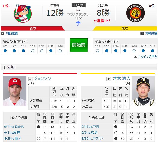 広島阪神_雨天試合開始遅延19時スタート