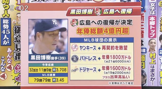 黒田博樹_復帰_ニュース_05