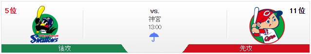 広島ヤクルト_オープン戦