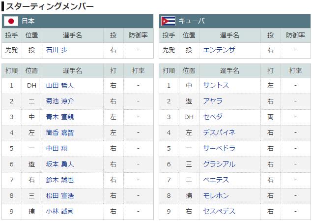 WBC日本キューバ_スタメン