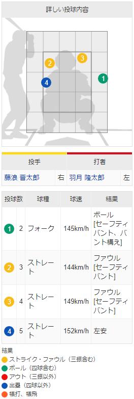 羽月隆太郎藤浪晋太郎からヒット_02