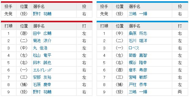 広島横浜_CSファイナル2回戦_スタメン