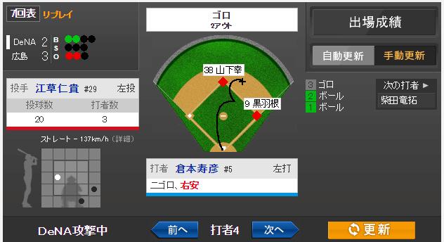 江草福山オープン戦登板_02